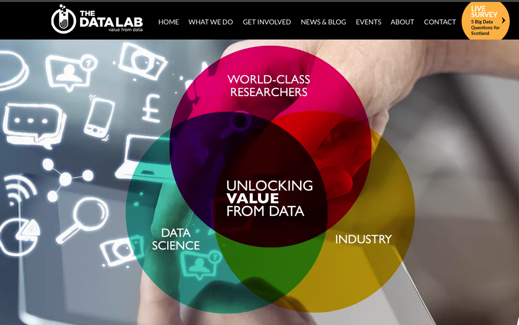 The Data Lab Home Page Image
